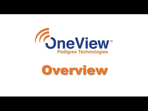 Overview of the OneView Platform & Suite of Solutions