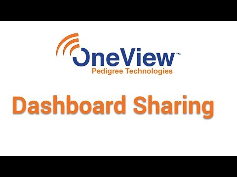 Dashboard Sharing in OneView.
