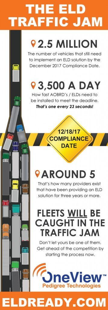 Avoid-ELD-Traffic-Jam