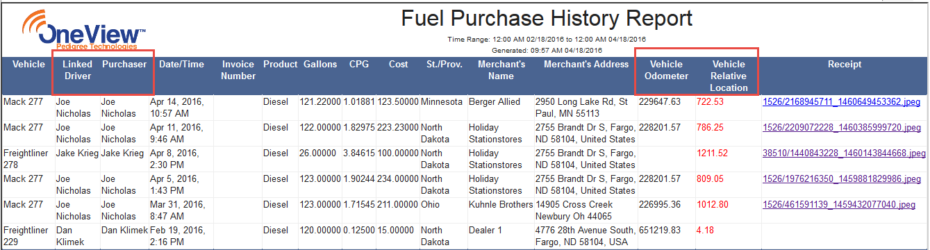 fuel purchase history web