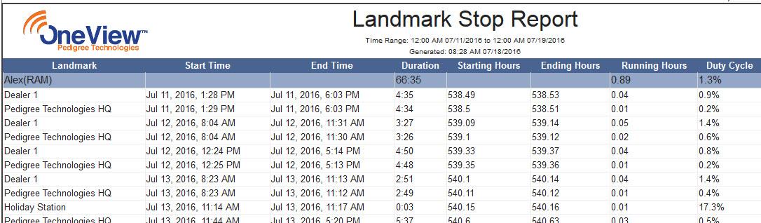 Landmark stop report 3