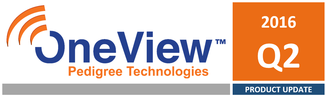 OneView Q2 Product Update
