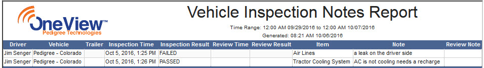 vehicle-inspection-notes-report