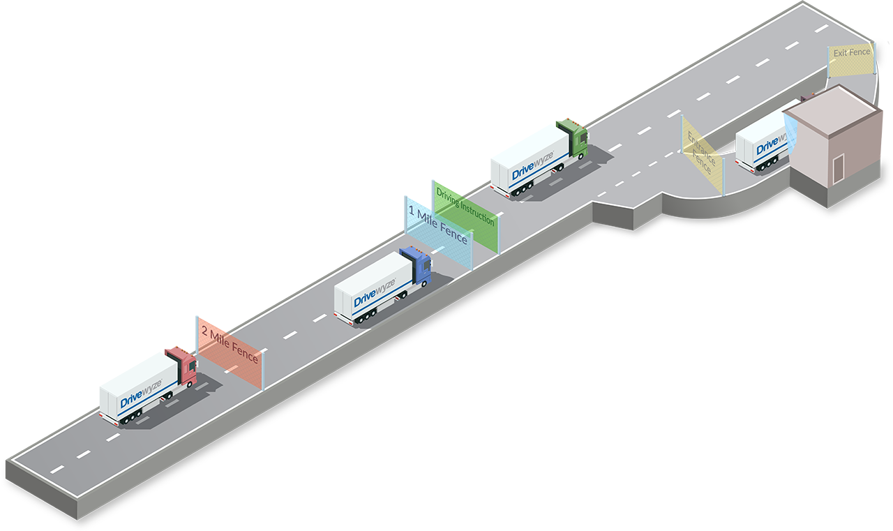 Drivewyze geofencing illustrated diagram