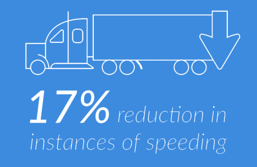 Drivewyze speed reduction graphic